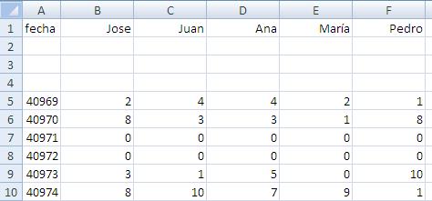 tabla de datos en excel