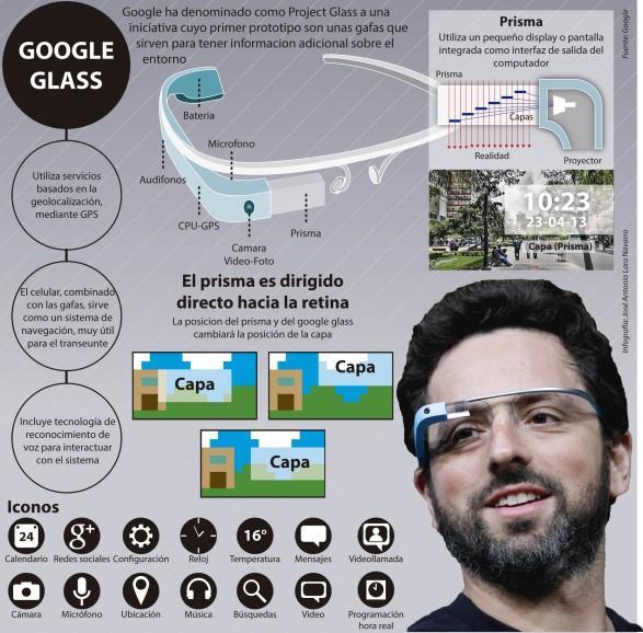 google glass caracteristicas