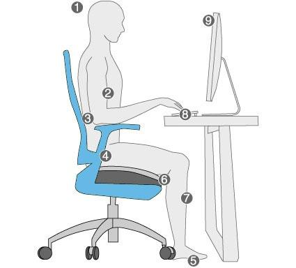 Silla trabajo ergonomica