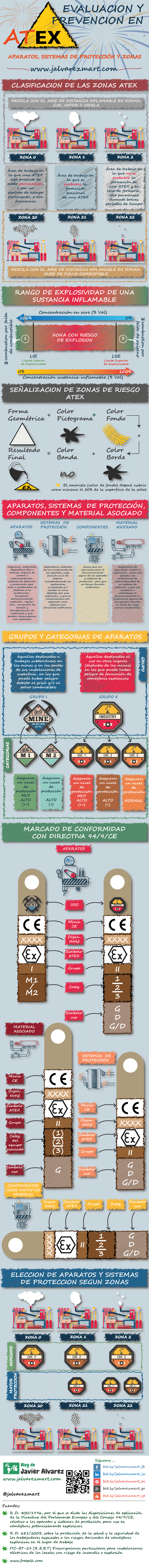 infografia_atex_cuadro