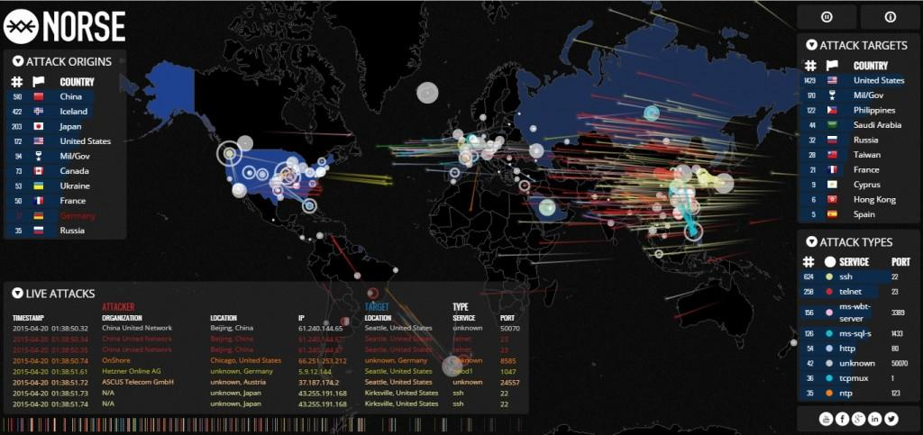 ipviking mapa ataques globales