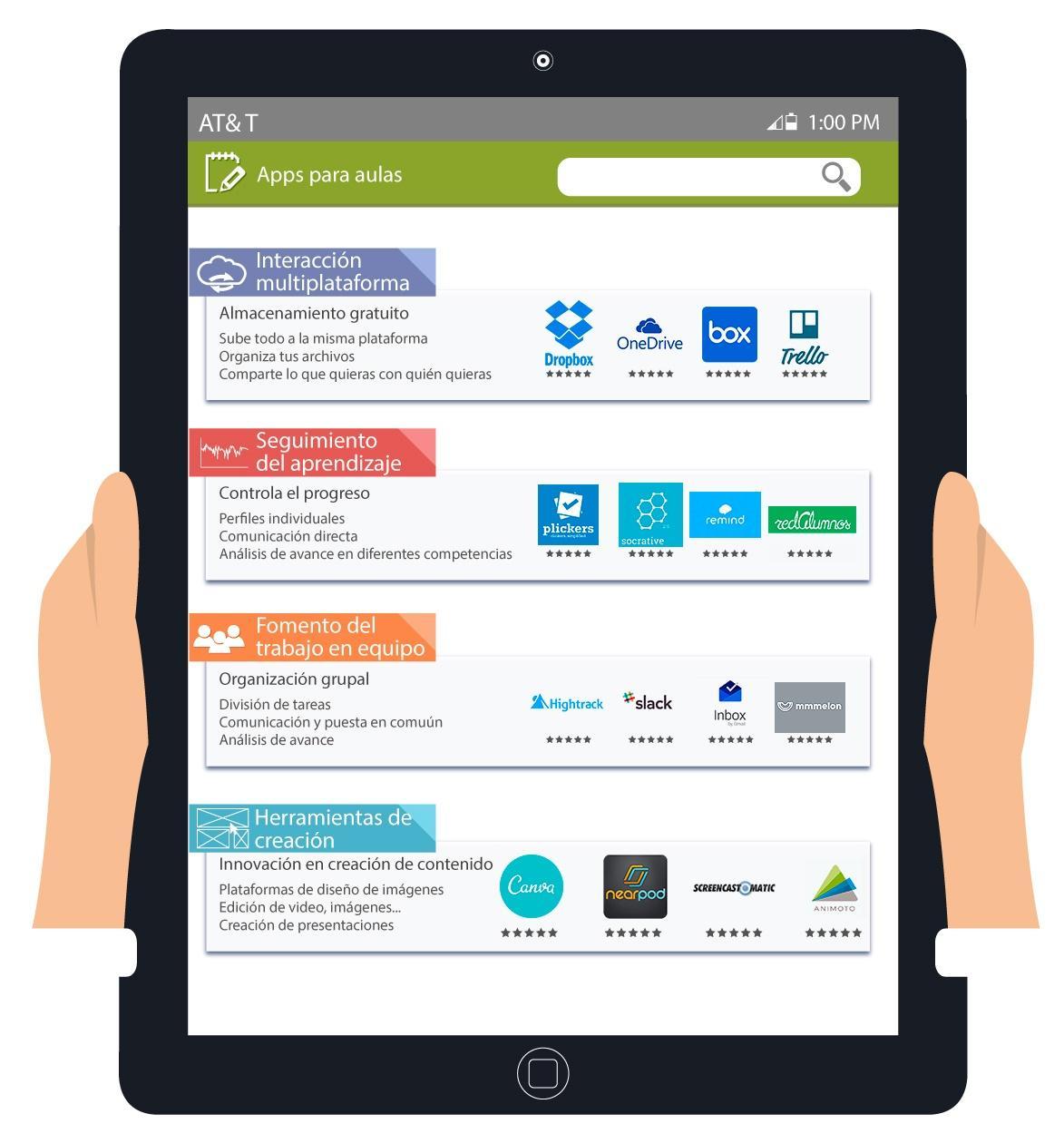 Infografía uso de tabletas en el aula