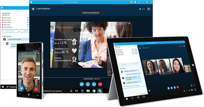comunicacion interna skype