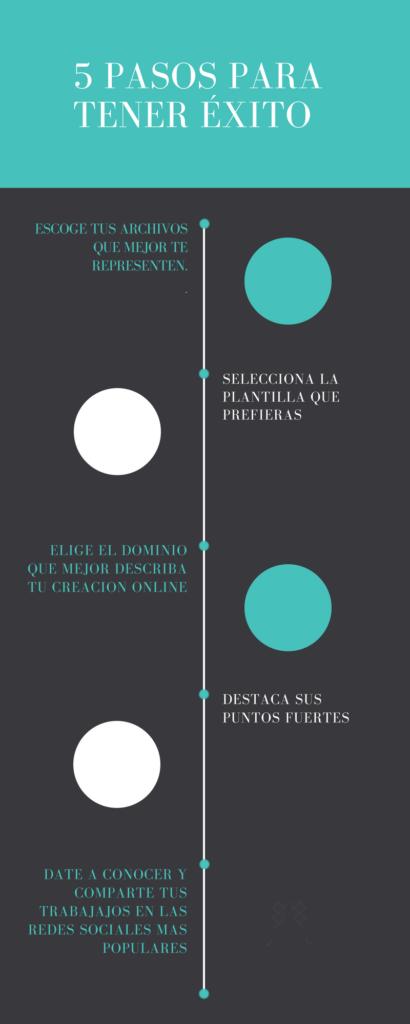 Cómo hacer un portafolio infografía sobre los 5 pasos para tener éxito