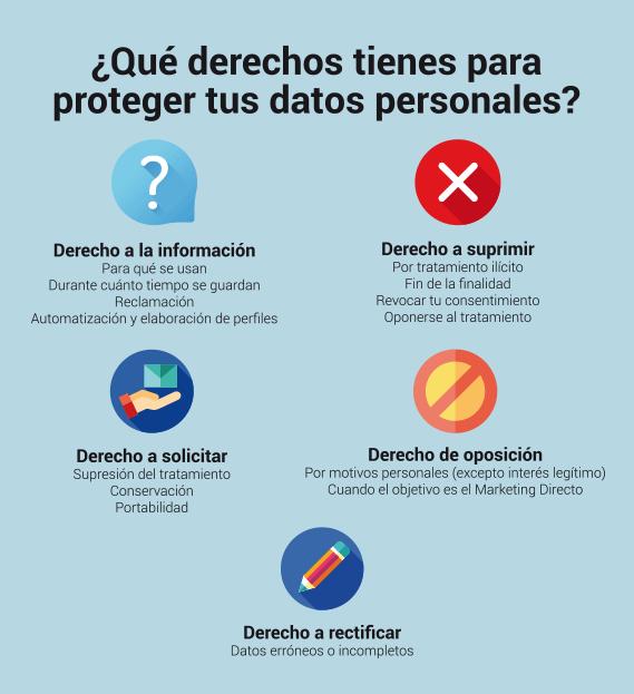 Proteger tus datos personales (RGPD - Ley de protección de datos)