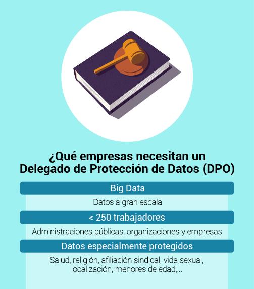 Delegado de Protección de Datos (DPD) - RGPD o Ley de protección de datos