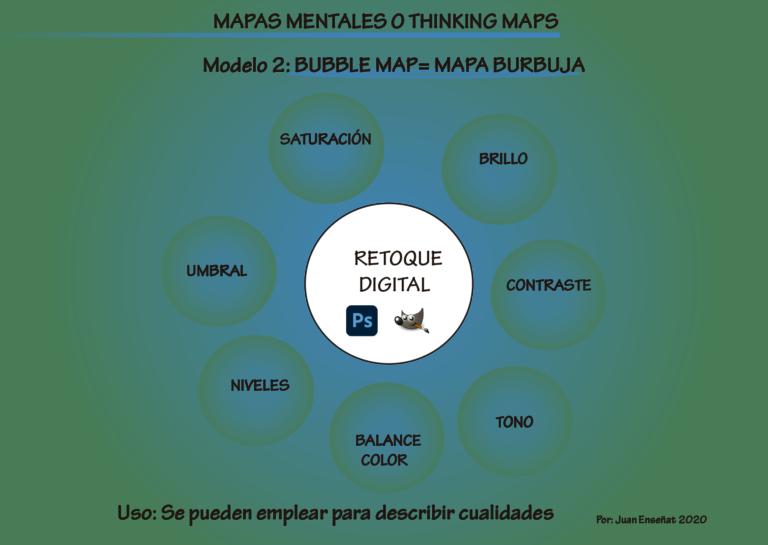 mapas mentales mapa burbuja