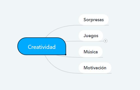 ejemplo de mapa mental creado con mindmeister