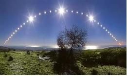 estaciones hora solar pico